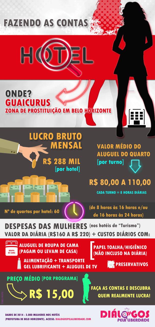 programdas prostitutas e preço dos hoteis
